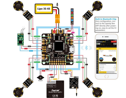 Speedy Bee F4 Ver2 AIO Flight Controller Wiring diagram Total Rotor