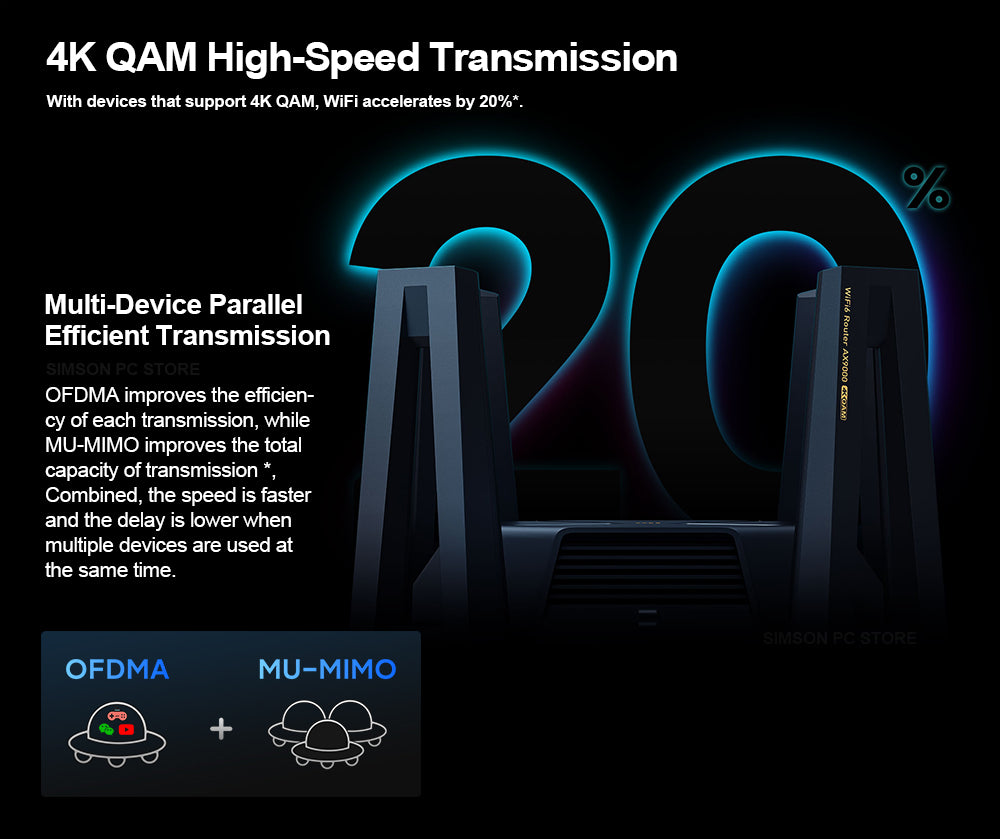 Xiaomi AX9000 WIFI 6 Router in India Furper Price features, specification