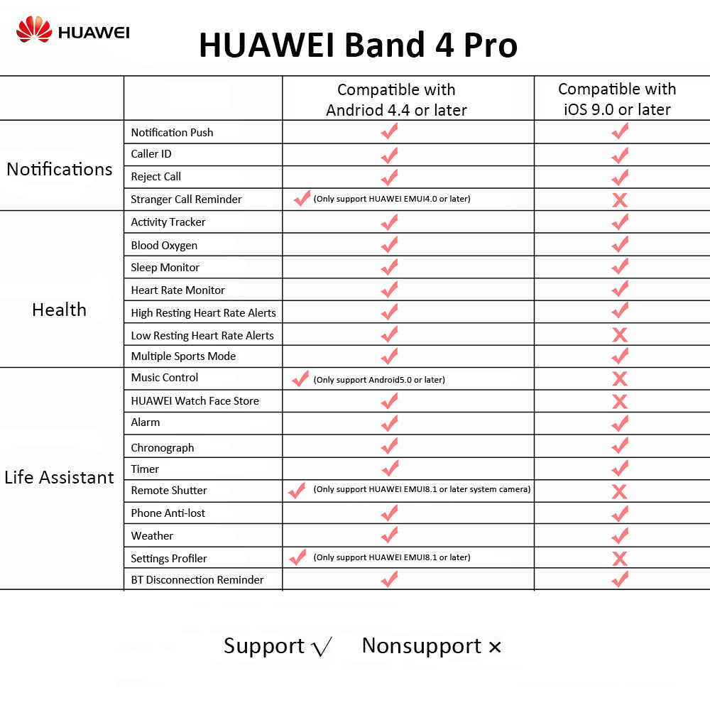 Huawei band 4 pro running tracker in india