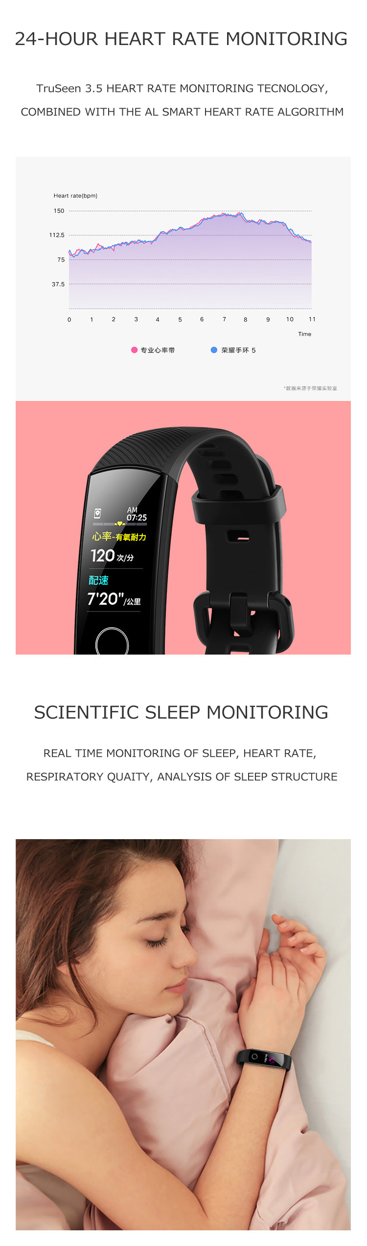 HONOR BAND 5 SLEEP MONITOR