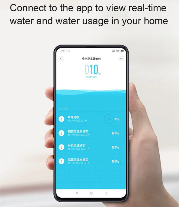 Xiaomi Mi Water Purifier 600 Gallon india price