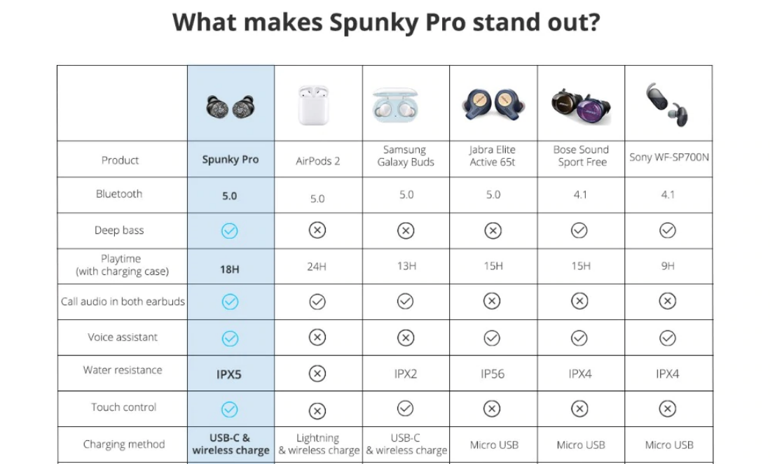 tronsmart-spunky-pro-wireless-earphones-india-price