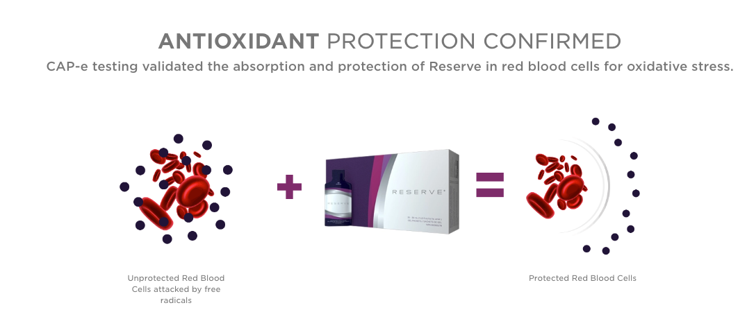 Jeunesse Reserve Antioxidant Fruit Blend Nutritional Supplement