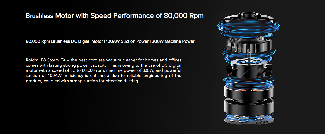 Brushless Motor with Speed Performance of 80,000 Rpm