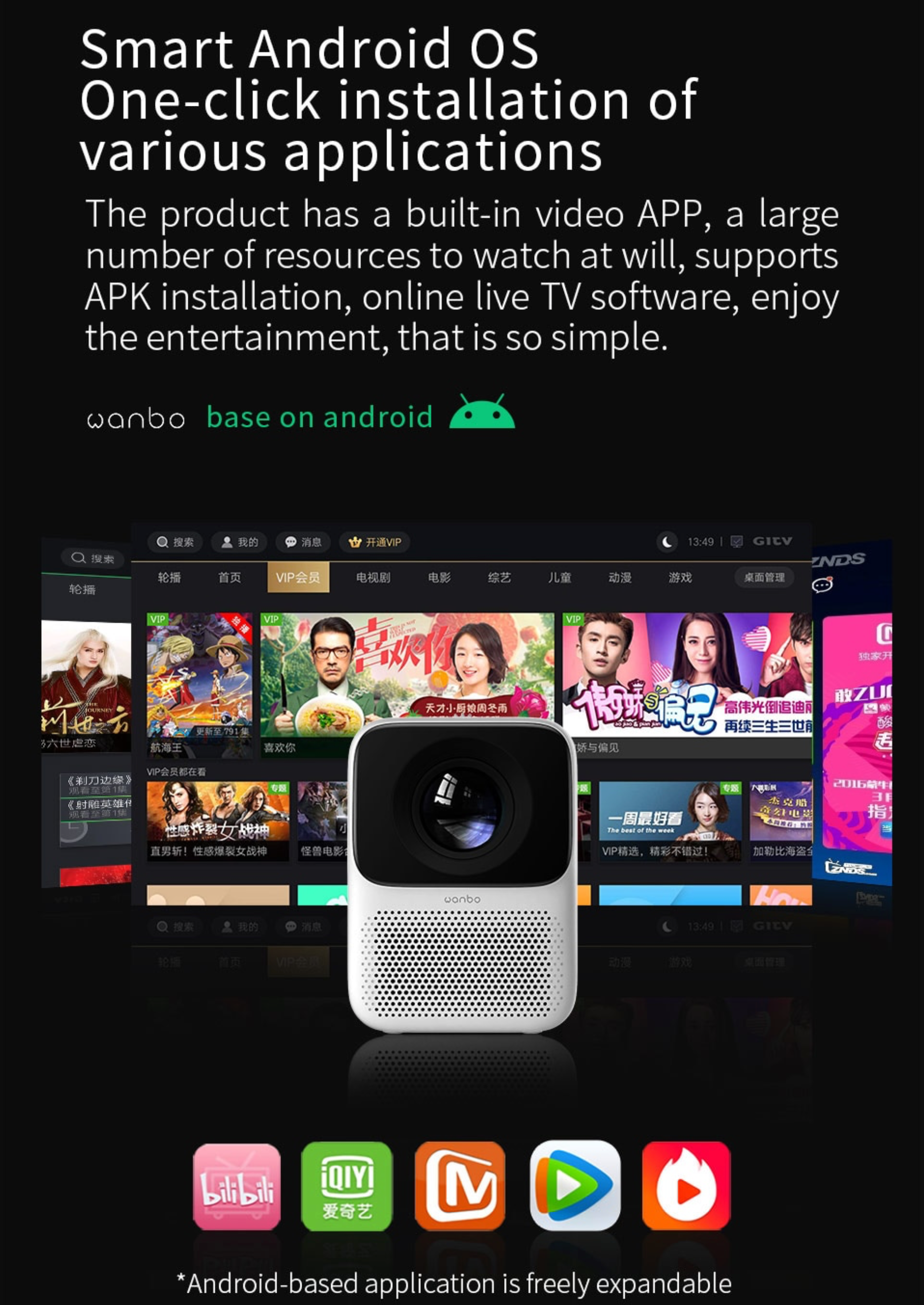 Wanbo t2 max android version 1080p projector in india furper online store