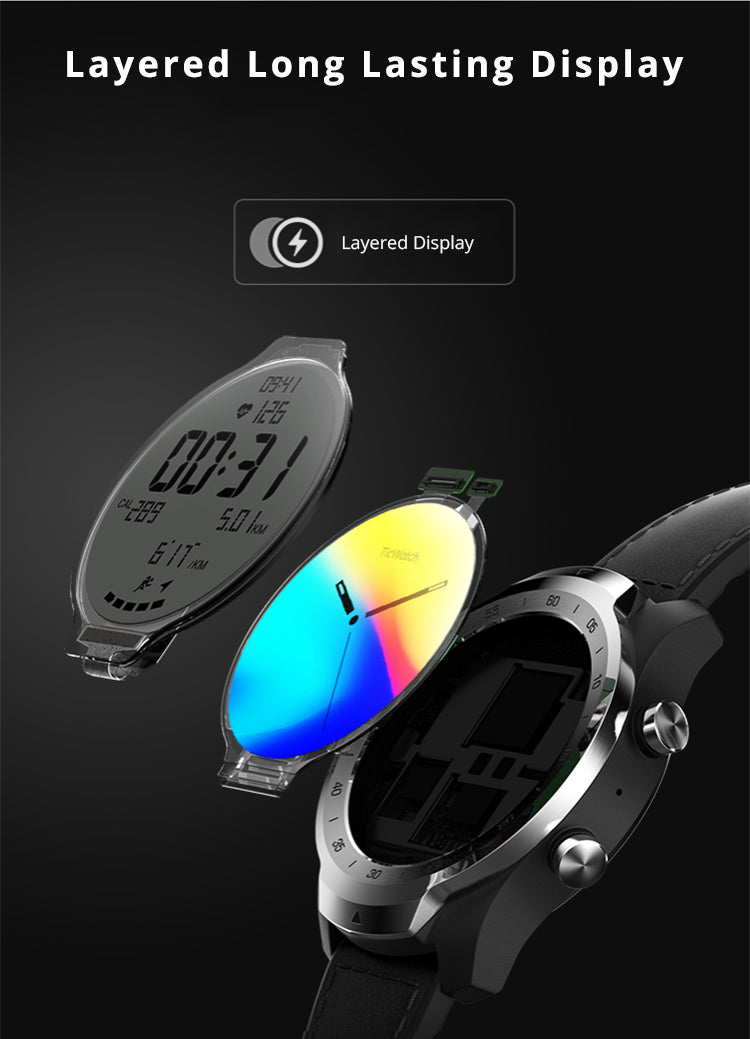TICWATCH PRO SMARTWATCH INDIA DISPLAY