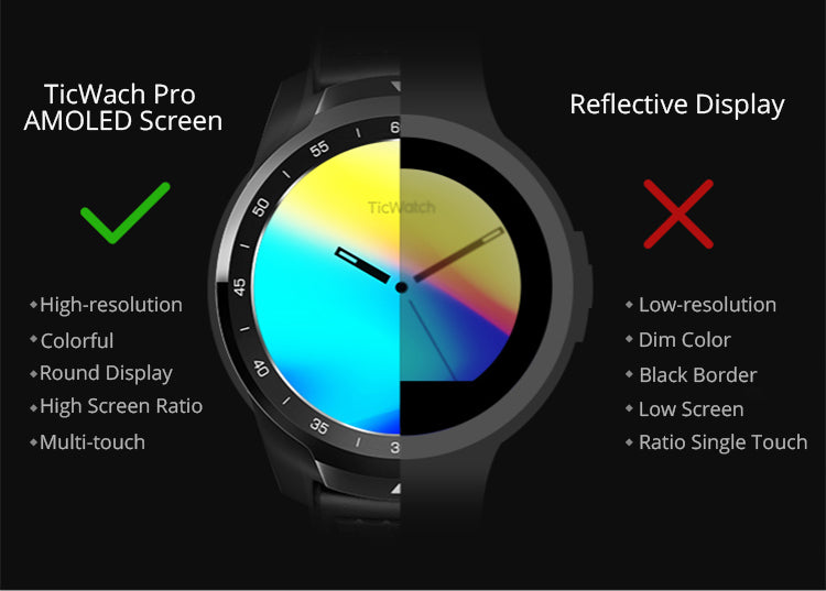 TICWATCH PRO SMARTWATCH INDIA AMOLED SCREEN