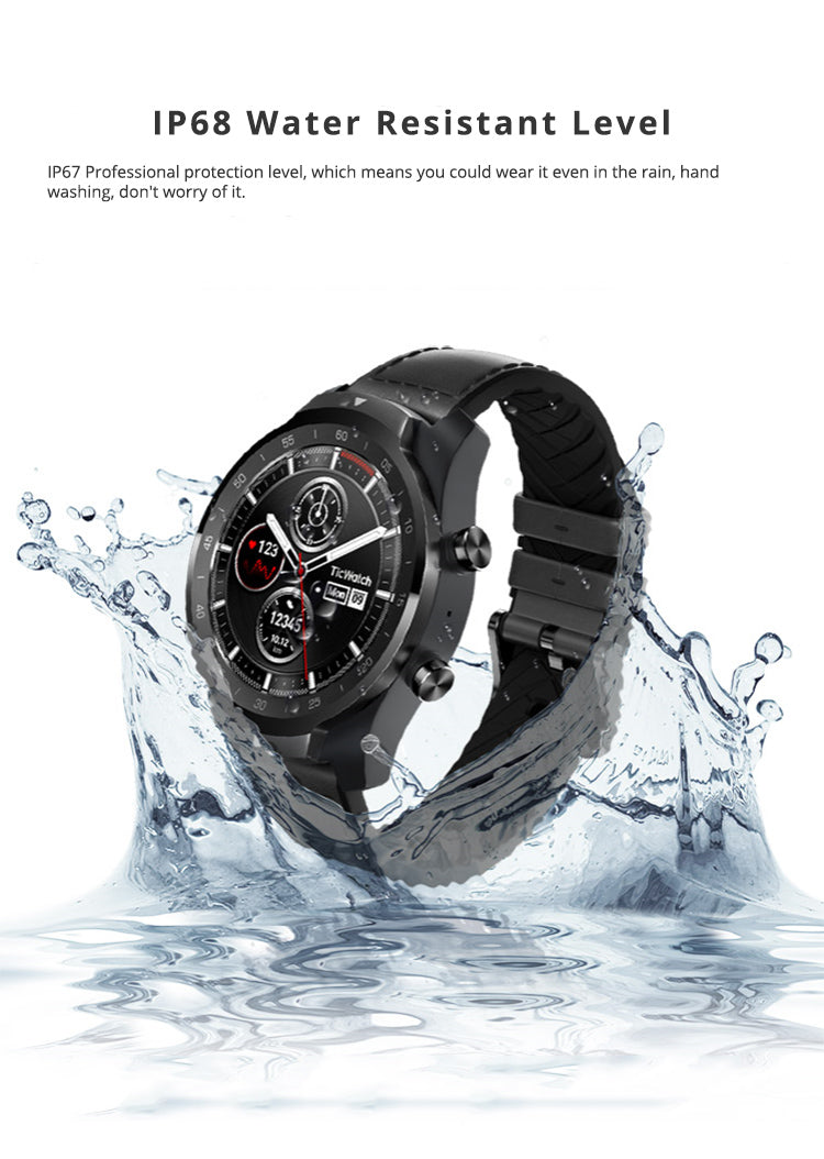 TICWATCH PRO SMARTWATCH INDIA
