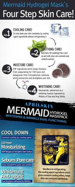 APRIL SKIN MERMAID HYDROGEL MASK PACK - IMPAVID GIRL