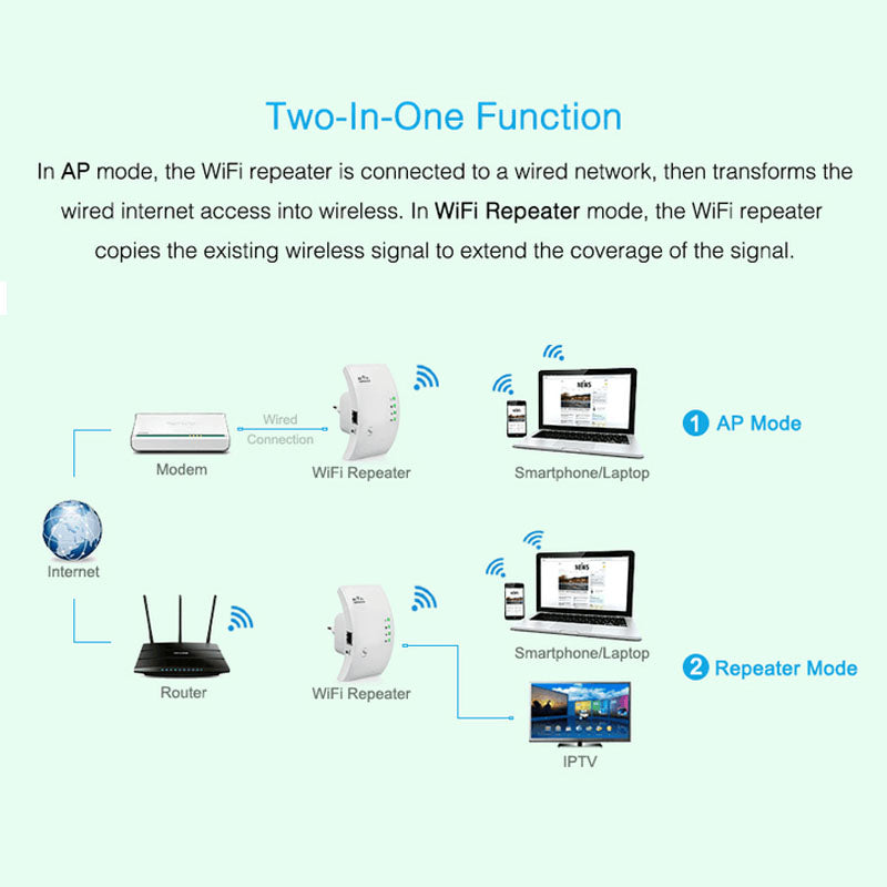 WiFi Genius - Instantly Double Your WiFi Range