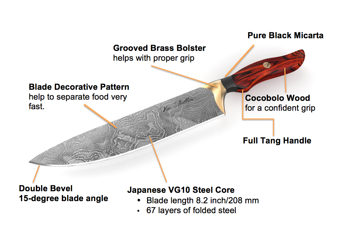 The Anatomy of Vie Belles Everyday Chef's Knife