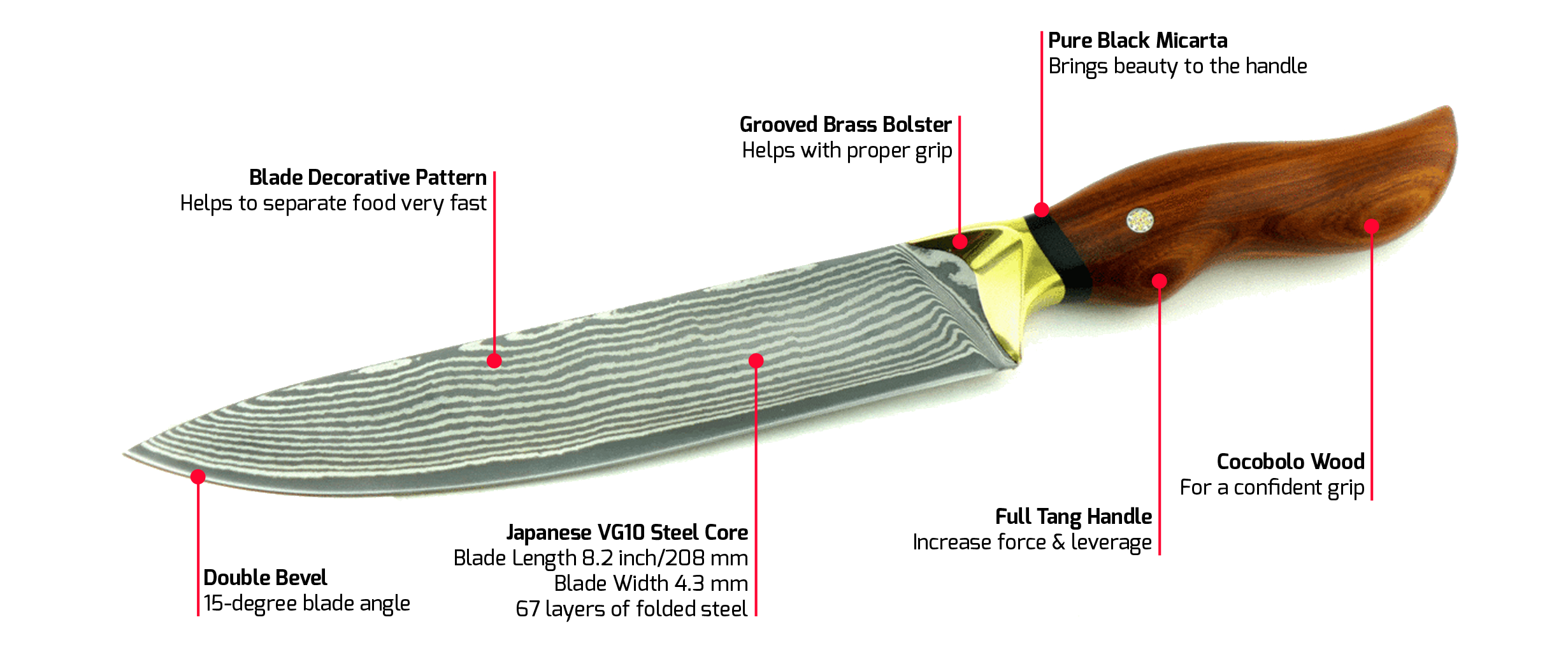 The Anatomy Of Luxury Chef's Knife