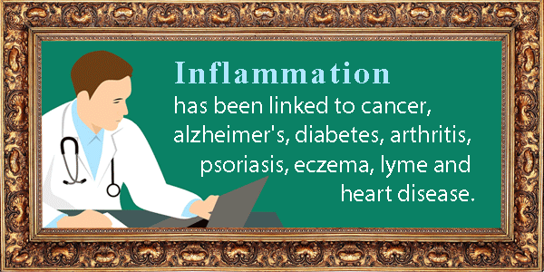 Inflammation: What, How and Why