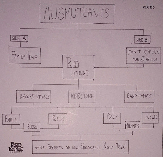 "Ausmuteants ""The Secrets Of How Successful People Think"" 7"""