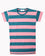 Wide Stripes T-Shirt Dress In Teal and Pink