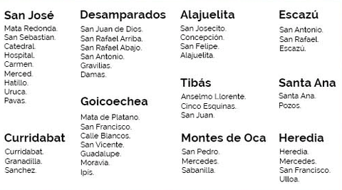 List of Cantones y Districtos