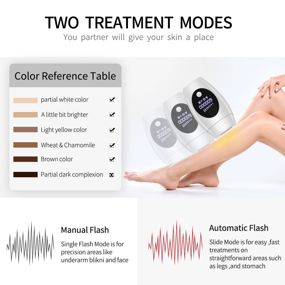 Permanent Laser Epilator Machine-Beauty Tool-Product Details: Permanent Laser Epilator Painless Hair Removal Machine Applicable: 110 ~ 240 V Working Voltage Package Contains: IPL Hair Remover x 1 PC Adaptor x 1 set EU US UK 3in1 Plug Operation Manual x 1 PC-Keyomi-Sook