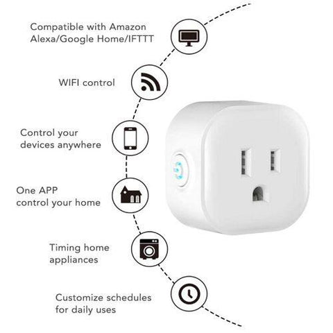 4 Pk Wi-Fi Smart Plug - Works with Amazon Alexa and Google Assistant (White) New