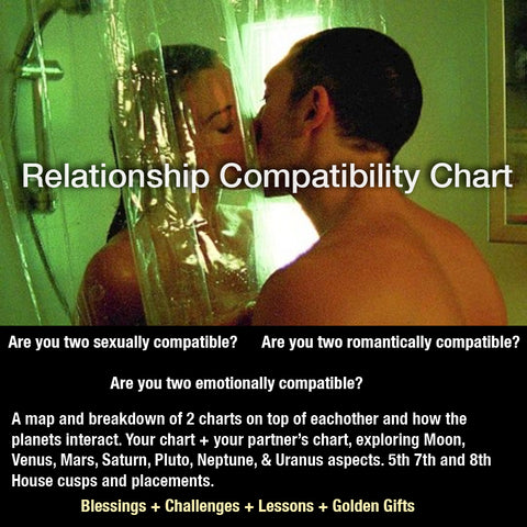 Relationship Compatibility Chart