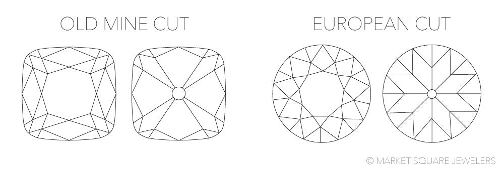 old mine cut european cut diamond diagram