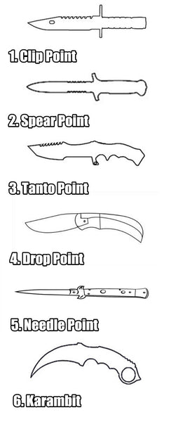 What are the different types of knives? – GameofKnives