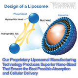 Advanced Liposomal Vitamin C
