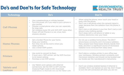 EMF Safety Do's & Don'ts from Environmental Health Trust