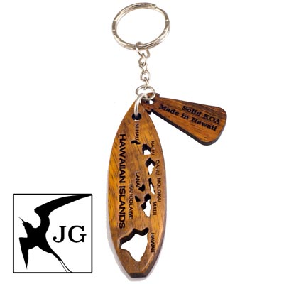 ♥ 2020 Hawaiian Island Chain Koa Wood Keychain ♥ Ali'i Club Special
