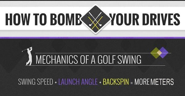 Mechanize your Golf Swing via Exclusive Workouts