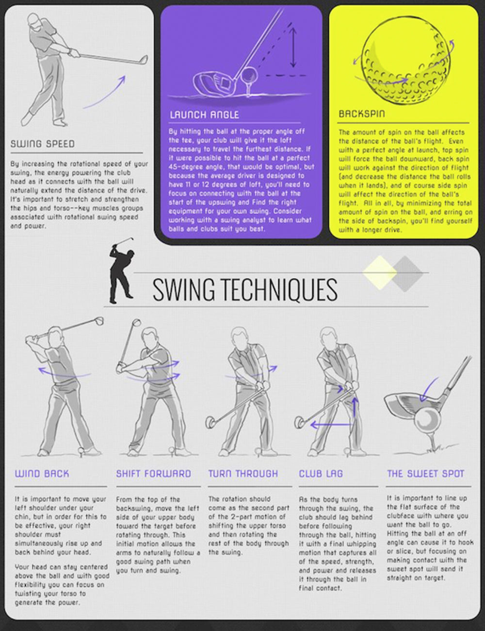 Mechanize your Golf Swing via Exclusive Workouts - FORTÉ