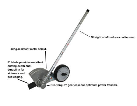 99944200475 Straight Shaft Edger Attachment - gregsrepair.com
