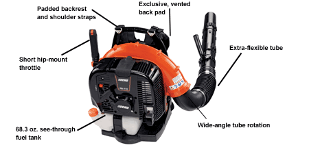 PB-770H 63.3 cc Backpack Blower with Hip-Mounted Throttle - gregsrepair.com