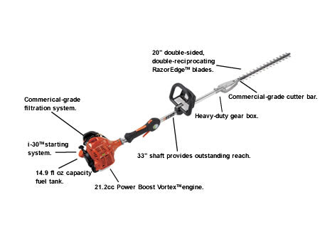 "SHC-225 21.2cc Hedge Trimmer with 33"" Shaft and i-30 Starter - gregsrepair.com"