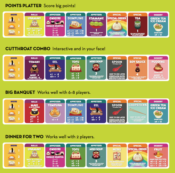 Sushi Go Party Menu in Rule Book (2)