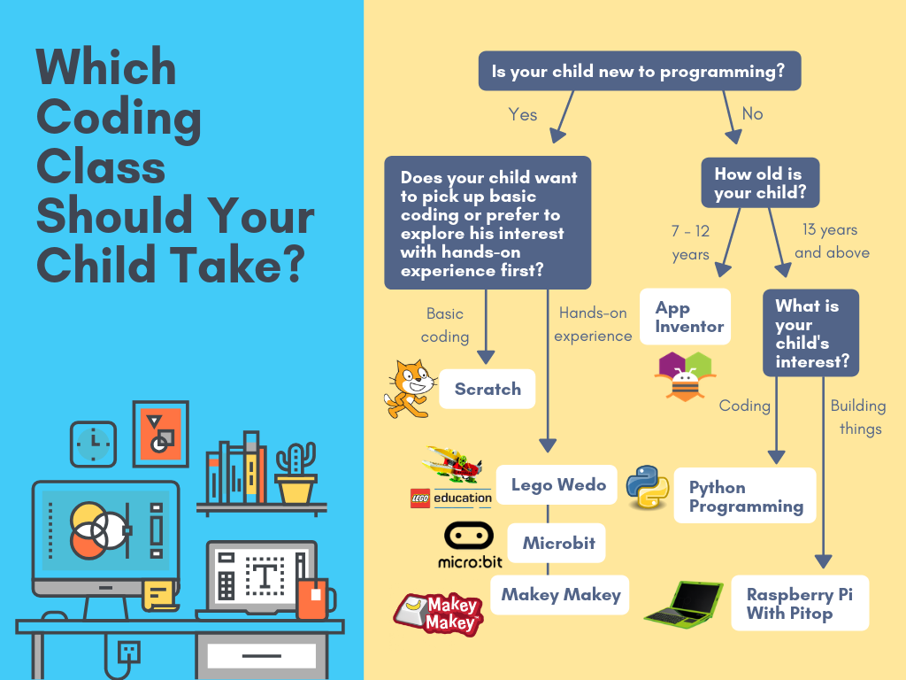 Parents: What You Need to Know Before Sending Your Kids to