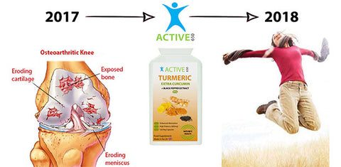 Active650 turmeric capsules best for arthritis pain relief