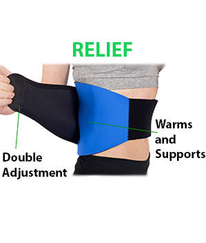 low back pain relief with an Active650 Back Support