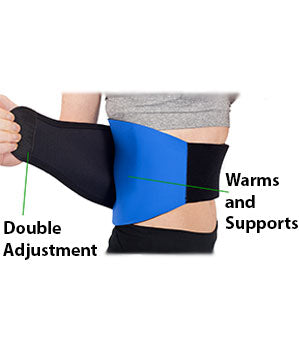 Back Support from Active650 for back ache and correct posture