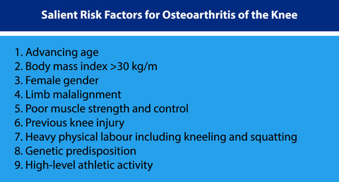 Risk factors for knee arthritis pain
