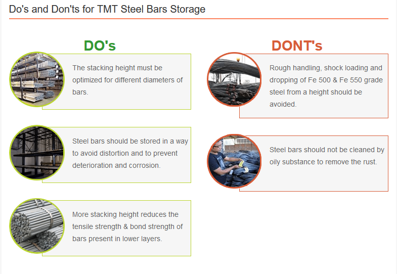 Do's and Dont for TMT Steel | TMT Steel Bars | TMT Steel Dealers | TMT Steel Bars Dealers | Iron and Steel Dealers | Hindustan Steel Suppliers |  Do's and Don'ts for TMT Steel Bars Storage      DO's     The stacking height must be optimized for different diameters of bars.     Steel bars should be stored in a way to avoid distortion and to prevent deterioration and corrosion.     More stacking height reduces the tensile strength & bond strength of bars present in lower layers.      DONT's     Rough handling, shock loading and dropping of Fe 500 & Fe 550 grade steel from a height should be avoided.     Steel bars should not be cleaned by oily substance to remove the rust.