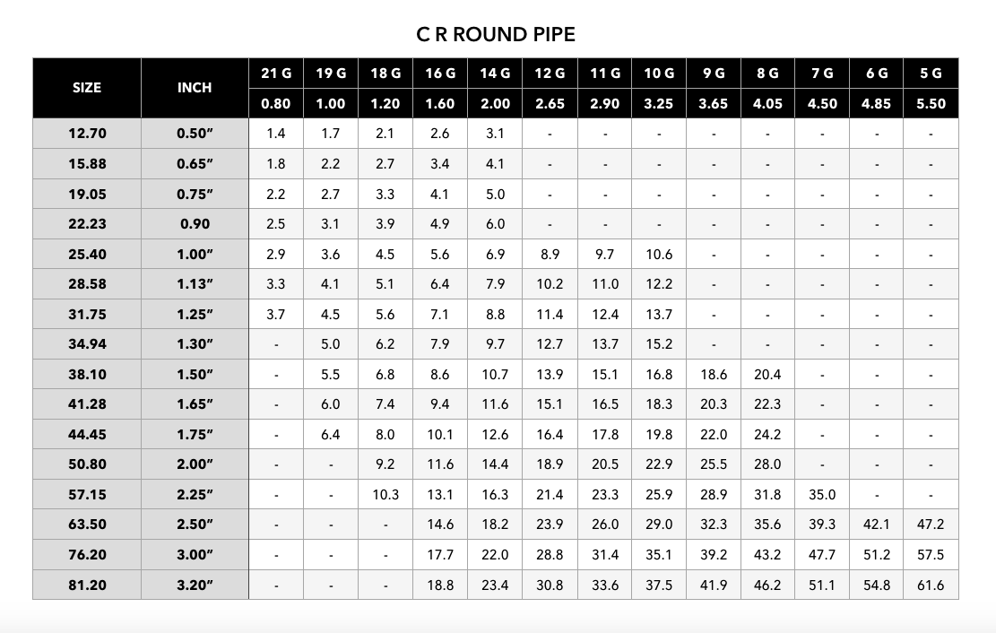 C R Round Pipe Weight Chart Cold Rolled Pipes Weight List
