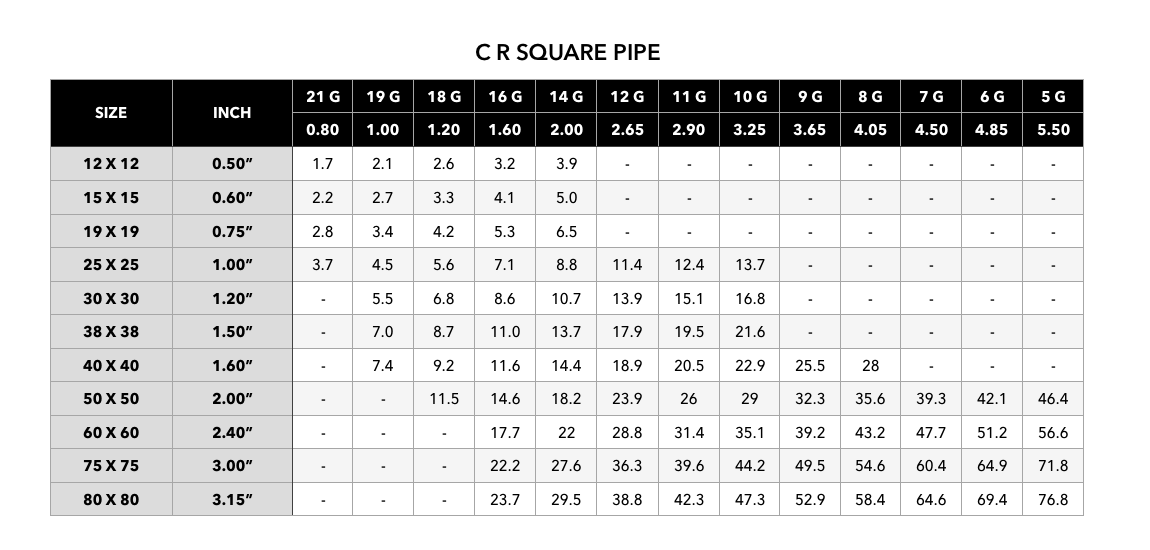 Cr Square Pipe Weight Chart C R Square Sizes And Thickness Chart