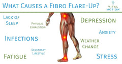 Fibromyalgia_treatment_for_flare_ups
