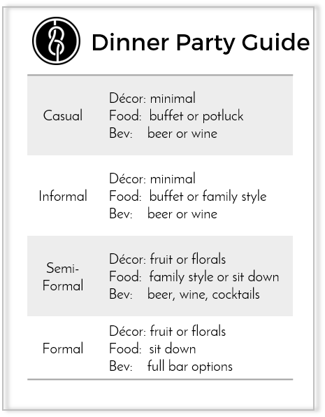 Dinner Party Guide