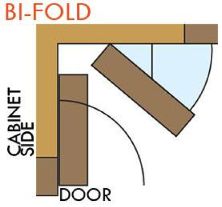 How to kitchen cupboards hinge types explained for Bi fold doors for kitchen cabinets