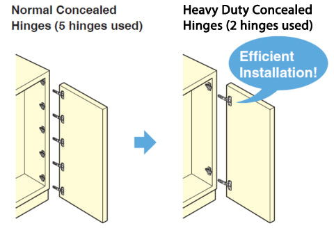 Heavy Duty Hinges Needed Diagram
