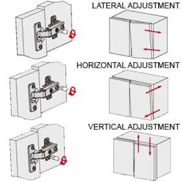 Vertical, Lateral and Horizontal Adjustment