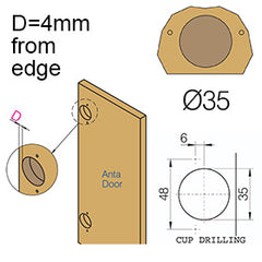 Fitting Kitchen Cabinet Hinges - How To Guides & For Concealed ...