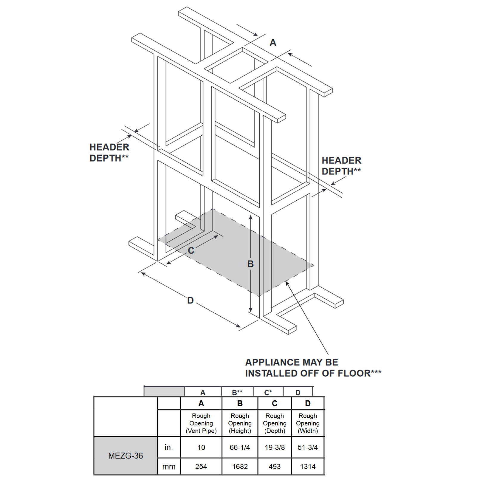 ODMEZG-36 Technical Drawing 2