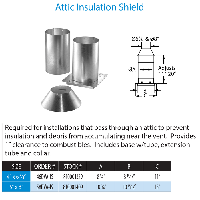 DuraVent DirectVent Pro Attic Insulation Sheild | 58DVA-IS